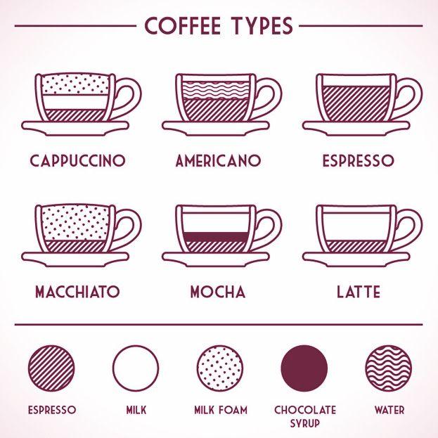 Cà phê, coffee, hay: koffie, kahve, caffé, kafé, cafe, càfê, càfe, caffe