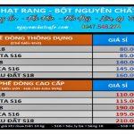 Giá cà phê hạt rang – bột nguyên chất 100%