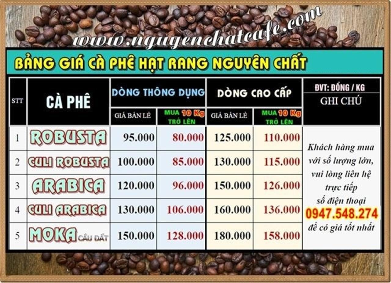 Giá cà phê hạt rang xay nguyên chất 2019 update